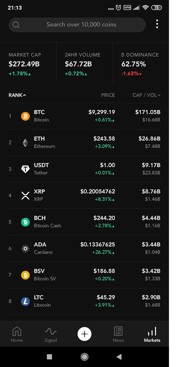 most popular cryptocurrency app