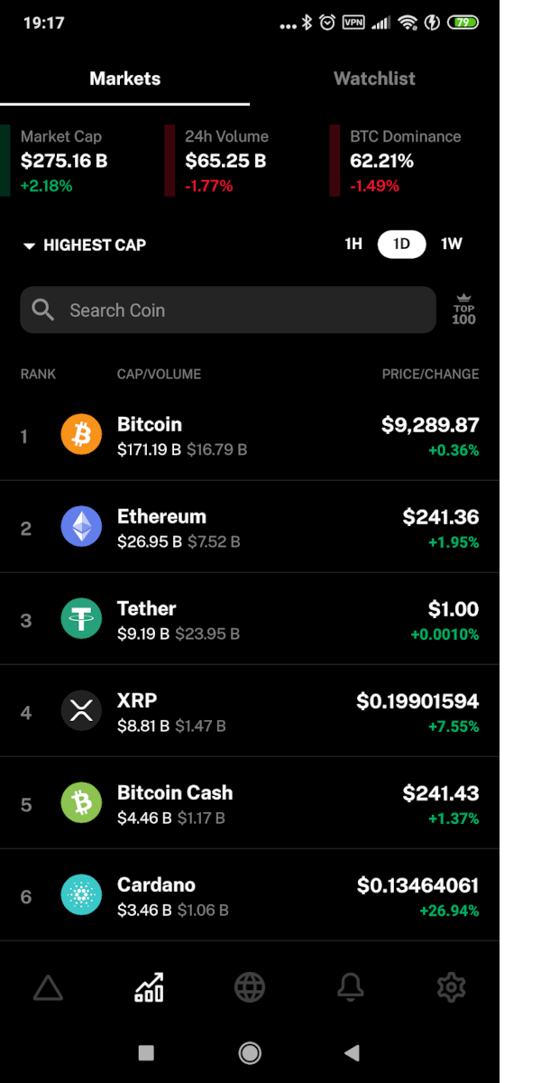 tracking your cryptocurrency holdings