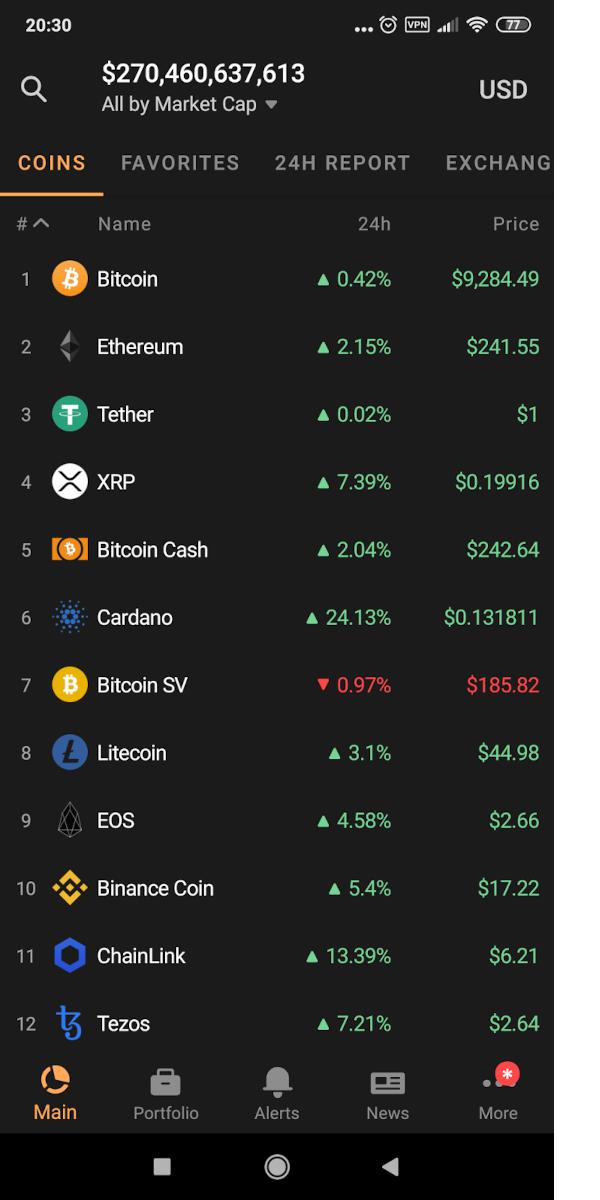 cryptocurrency portfolio tracker