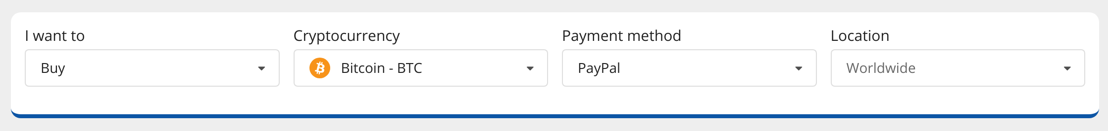buy bitcoin with PayPal worldwide